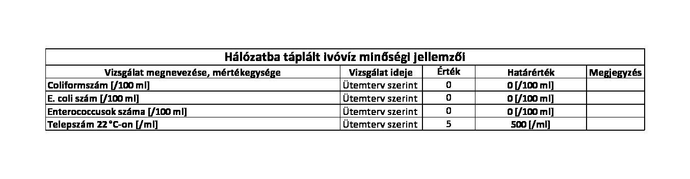 2018-IVO_Erdőtarcsa
